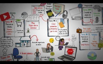 4 Maneras de ganar dinero por internet- Como obtener ingresos pasivos a través de la red