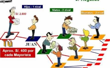 Como puedes ganar dinero en Herbalife en tus tiempos libres