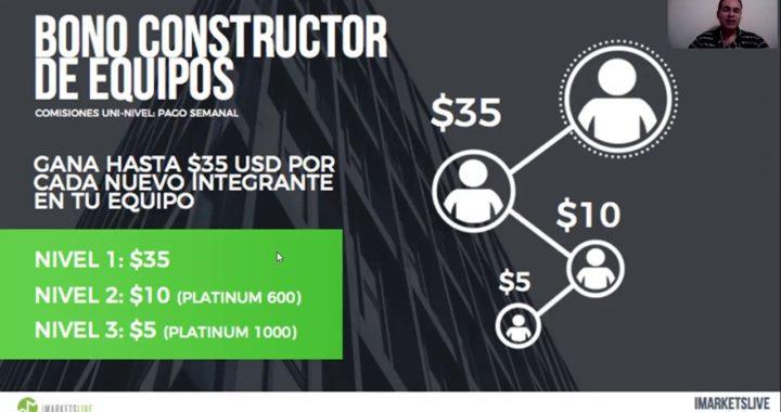 FOREX | iMarketsLive Oportunidad de Negocio | Ganar Dinero Online | Multinivel| NetworkMarketing