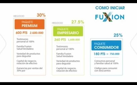 Como ganar dinero desde casa con Network Marketing Empresa Fuxion Multinivel Oportunidad en Colombia