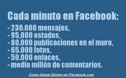 Como Ganar Dinero Extra en Facebook