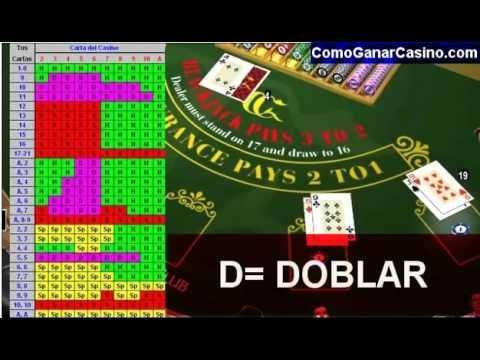 Como Ganar Dinero Jugando Casino Online (Blackjack, tabla de probabilidad)