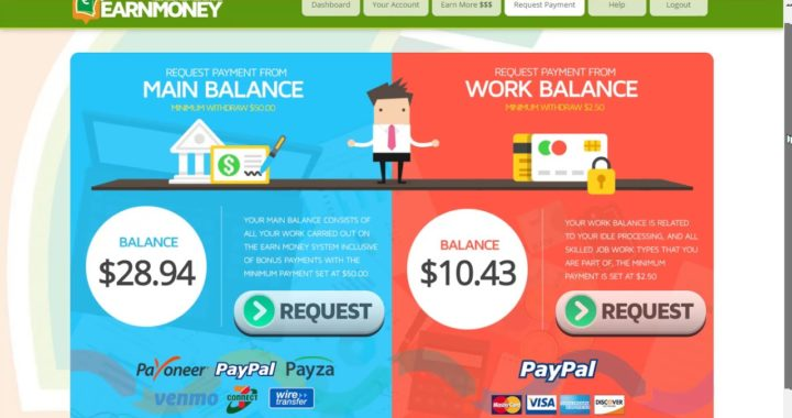 Earn Money Network - Comunicado muy Importante -  y Pago de  $50.00 a PayPal
