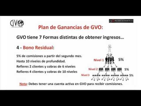 GVO Plan de Compensacion y Forma de Ganar Dinero Online