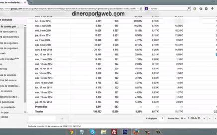 Mas de 150€ Diarios con Google AdSense - Ganar dinero FACIL por la web.