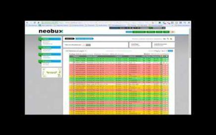 Neobux Nueva Estrategia - Junio 2017| Ganar Dinero Extra