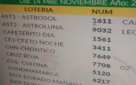 Numeros para ganar hoy 15 Noviembre en las loterías de la noche