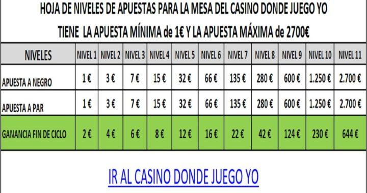 Presentación El Método Makrosort El Mejor Truco, Tip Para Ganar a La Ruleta de Casinos Online