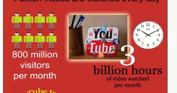 Utiliza Youtube para ganar dinero Online