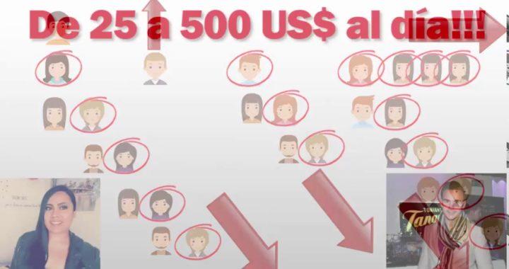 Easy 1 up en español!!! Hacia Arriba GANAR DINERO DESDE CASA. La mejor presentación!