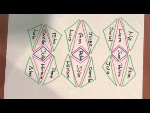 Geometría Sagrada como ganar dinero