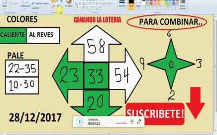 Numeros para GANAR la lOTERIA hoy 28/12/2017---JUEGA Y GANA dinero rapido en la LOTERIAS