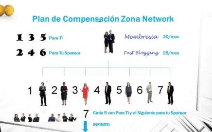Zona network informacion para Ganar dinero desde casa