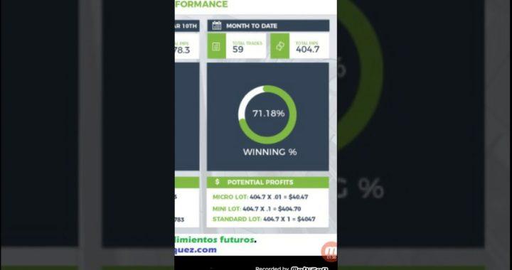 MIRA Como Ganar $1,783 USD en 4 dias en FOREX 100% Manos Libres   iMarketsLive  Fusion Trader