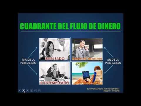 Presentacion de Oportunidad de Negocio Wealth Generators Ganar Dinero Online