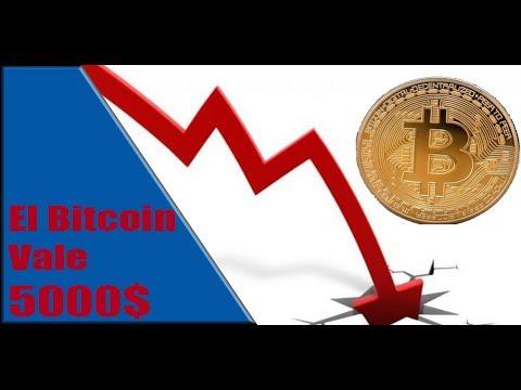 Bitcoin solo vale 5.000$. Análisis fundamental del precio del Bitcoin.