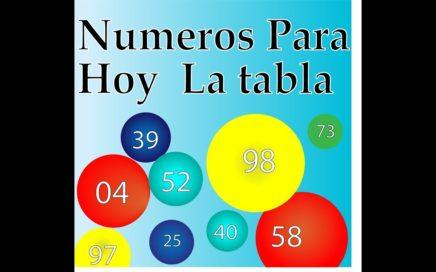 COMO GANAR LA LOTERÍA HOY 16 DE MARZO Y GANAR DINERO EXTRA 1829-864-7310