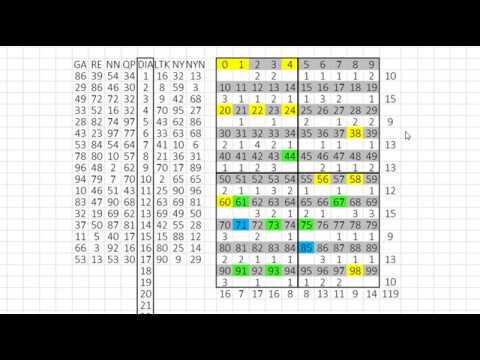 COMO GANAR LA LOTERÍA HOY 18 DE MARZO WHATSAPP 1829-864-7310