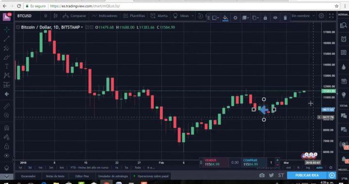 Como se gana dinero con bitcoin y  criptomonedas