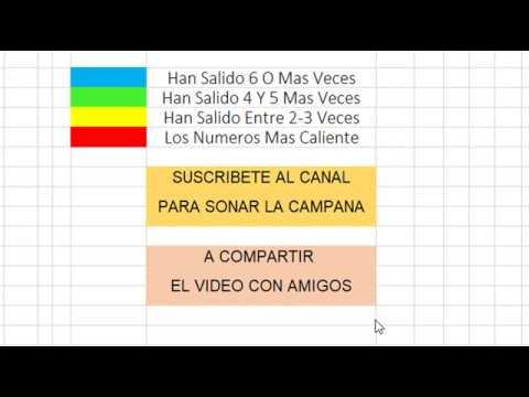 NUMEROS PARA HOY 05 DE MARZO  COMO GANAR LA LOTERÍA Y DINERO EXTRA WHATSAPP 1829-864-7310