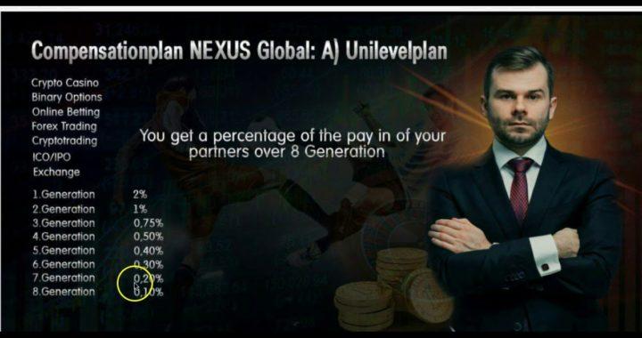 Plan de compensacion NEXUS GLOBAL
