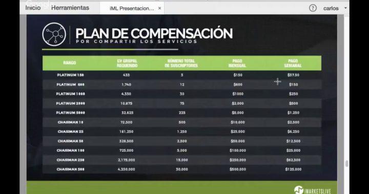 Aprende a ganar dinero con Forex - Delta