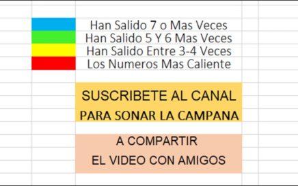 COMO GANAR LA LOTERÍA HOY 24 DE ABRIL Y GANAR DINERO EXTRA 1829-864-7310