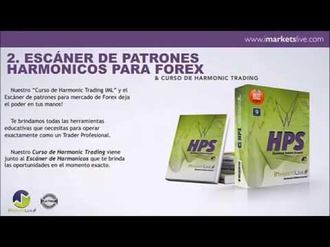 iMarketsLIVE Productos y Servicios Financieros   Forex   Ganar Dinero Online