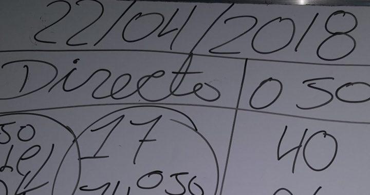Números para ganar dinero en las Loterías hoy 22/04/2018 resultados 100%seguro Y efectivo con Daurys