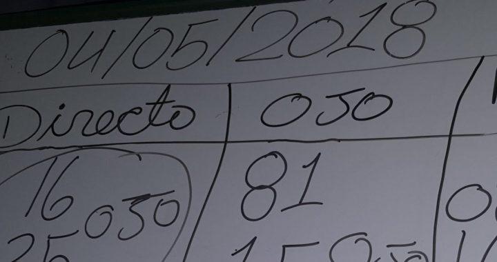 Cómo ganar dinero rápido y fácil hoy 04/05/2018 resultados 100%seguro Y efectivo con Daurys monegro