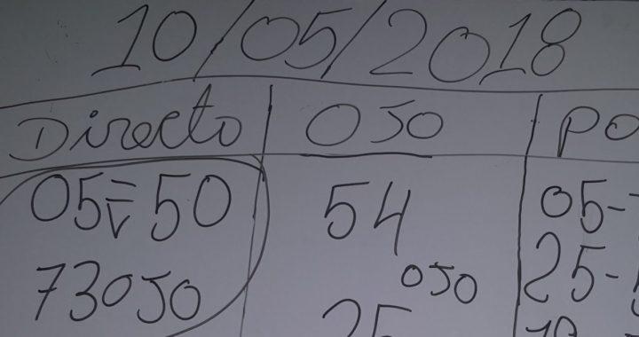 Cómo ganar dinero rápido y fácil hoy 10/05/2018 resultados 100%seguro Y efectivo con Daurys monegro