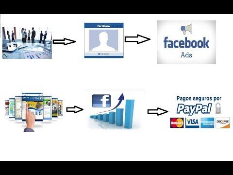 Como ganar dinero rentando Facebook y cuales son los requisitos (Actualizado).