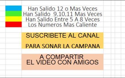 COMO GANAR LA LOTERÍA HOY 28 DE MAYO Y GANAR DINERO EXTRA 1829-864-7310