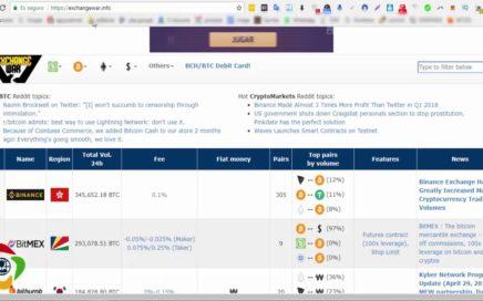 FLASH | La exchange BINANCE indexa información preliminar de MKTcoin
