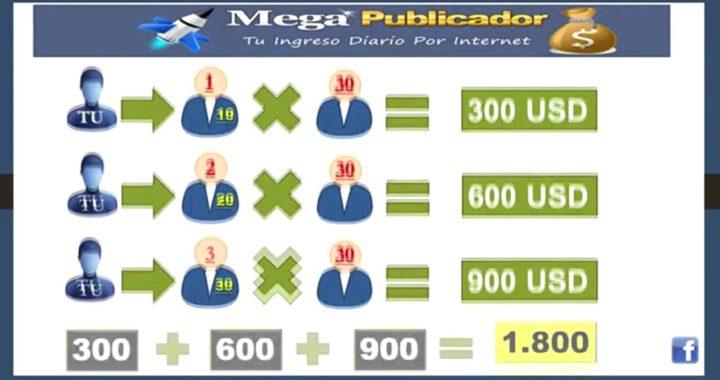 COMO Ganar Dinero con Clickbank $ PAYPAL $ PAYONEER MEGA PUBLICADOR Gratis En Grupos De Facebook