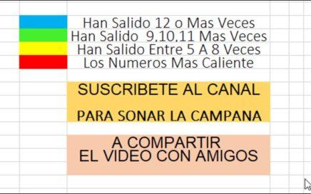 COMO GANAR LA LOTERÍA HOY 7 DE JUNIO Y GANAR DINERO EXTRA WHATSAPP1829-864-7310