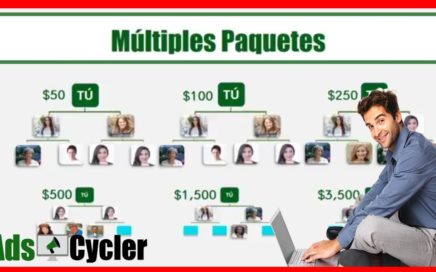 Adscycler | Nueva Presentación Oficial en Español