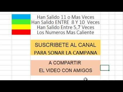 COMO GANAR LA LOTERÍA HOY 2 DE JULIO Y GANAR DINERO WHATSAPP 1829-864-7310