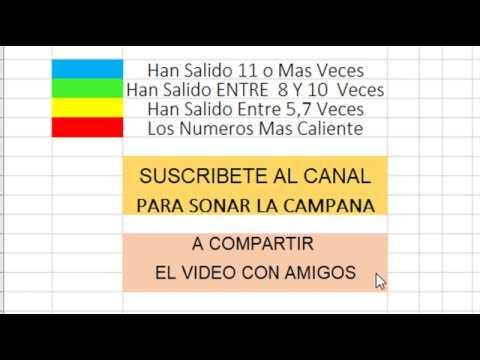 COMO GANAR LA LOTERÍA  HOY 4 DE JULIO Y GANAR DINERO WHATSAPP 1829-864-7310