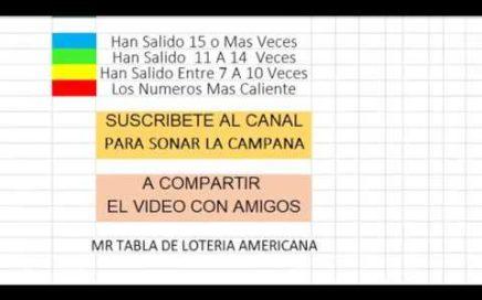 COMO GANAR LA LOTERÍA HOY 29 DE AGOSTO Y GANAR DINERO EXTRA 1829-864-7310