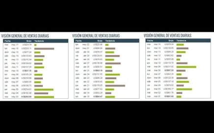 Ganar Dinero con Facebook - 2017 - Ganar Dinero por Internet desde casa