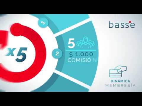 Beneficios por membresia - Basse Commerce-Union S.A.S