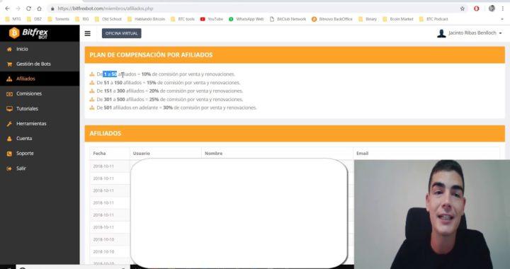 Bitfrex - TUTORIAL BackOffice y Proceso de REGISTRO