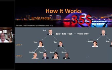 Como Ganar Dinero Desde Casa Entrenamiento Appi Parte 1