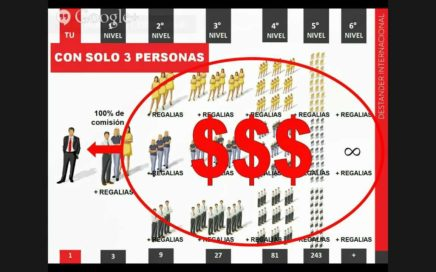 Dinero Extra con INTERNET y Destander Internacional