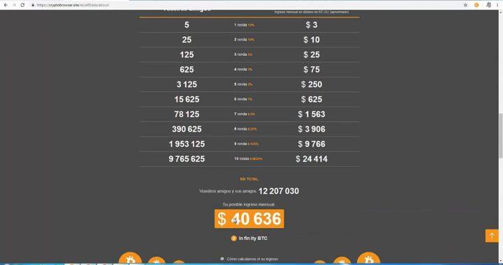 Gana dinero en automatico por navegar en internet con cryptotab gratis