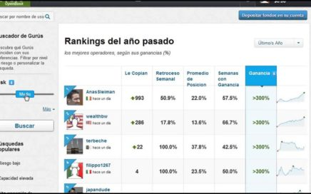 eTORO Gana Dinero Copiando a los cracks